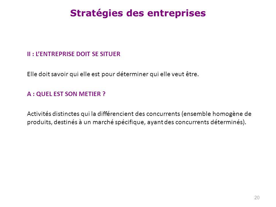Stratégies des entreprises II : LENTREPRISE DOIT SE SITUER Elle doit savoir qui elle est pour déterminer qui elle veut être. A : QUEL EST SON METIER ?