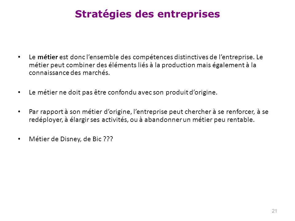 Stratégies des entreprises Le métier est donc lensemble des compétences distinctives de lentreprise. Le métier peut combiner des éléments liés à la pr