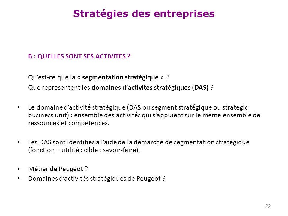 Stratégies des entreprises B : QUELLES SONT SES ACTIVITES ? Quest-ce que la « segmentation stratégique » ? Que représentent les domaines dactivités st
