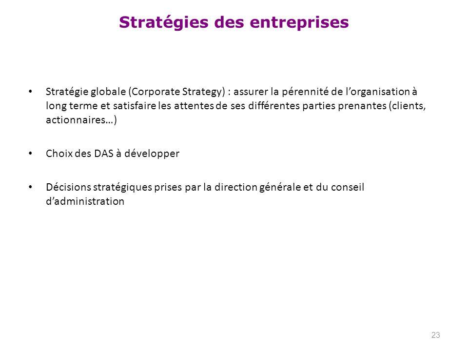 Stratégies des entreprises Stratégie globale (Corporate Strategy) : assurer la pérennité de lorganisation à long terme et satisfaire les attentes de s