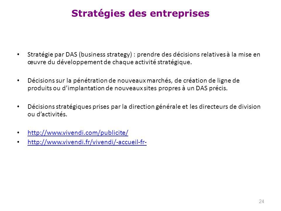 Stratégies des entreprises Stratégie par DAS (business strategy) : prendre des décisions relatives à la mise en œuvre du développement de chaque activ