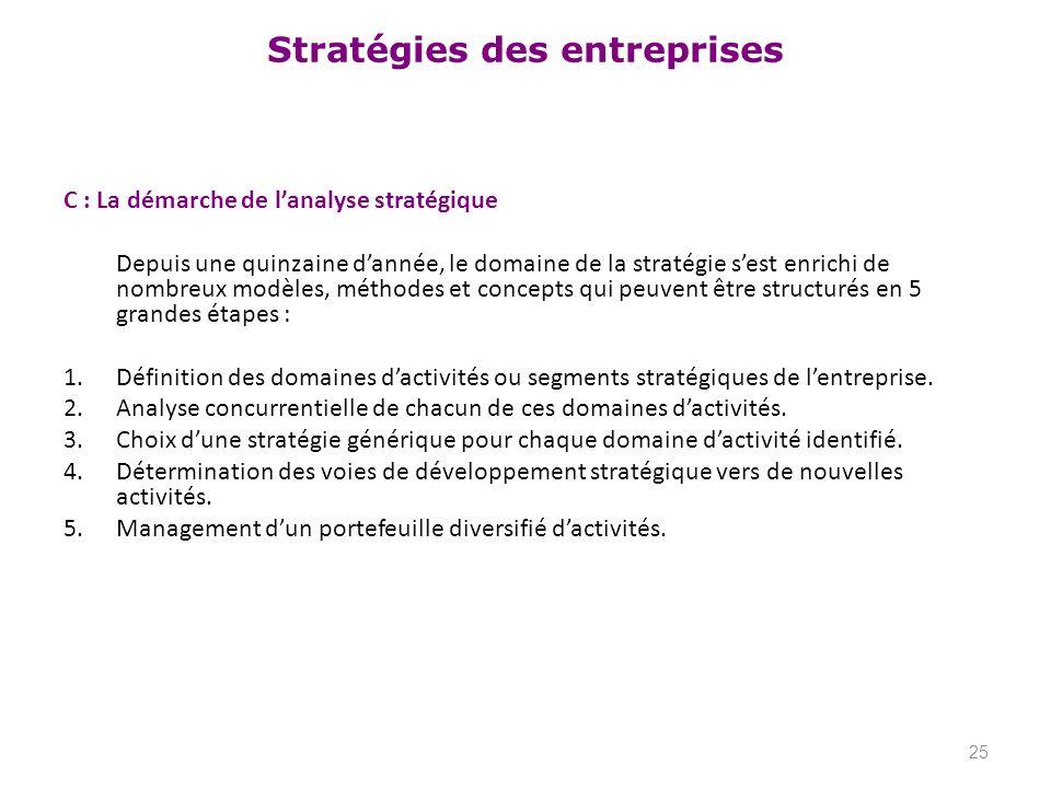 Stratégies des entreprises C : La démarche de lanalyse stratégique Depuis une quinzaine dannée, le domaine de la stratégie sest enrichi de nombreux mo