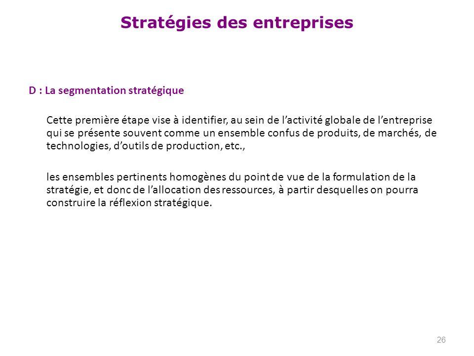 Stratégies des entreprises D : La segmentation stratégique Cette première étape vise à identifier, au sein de lactivité globale de lentreprise qui se