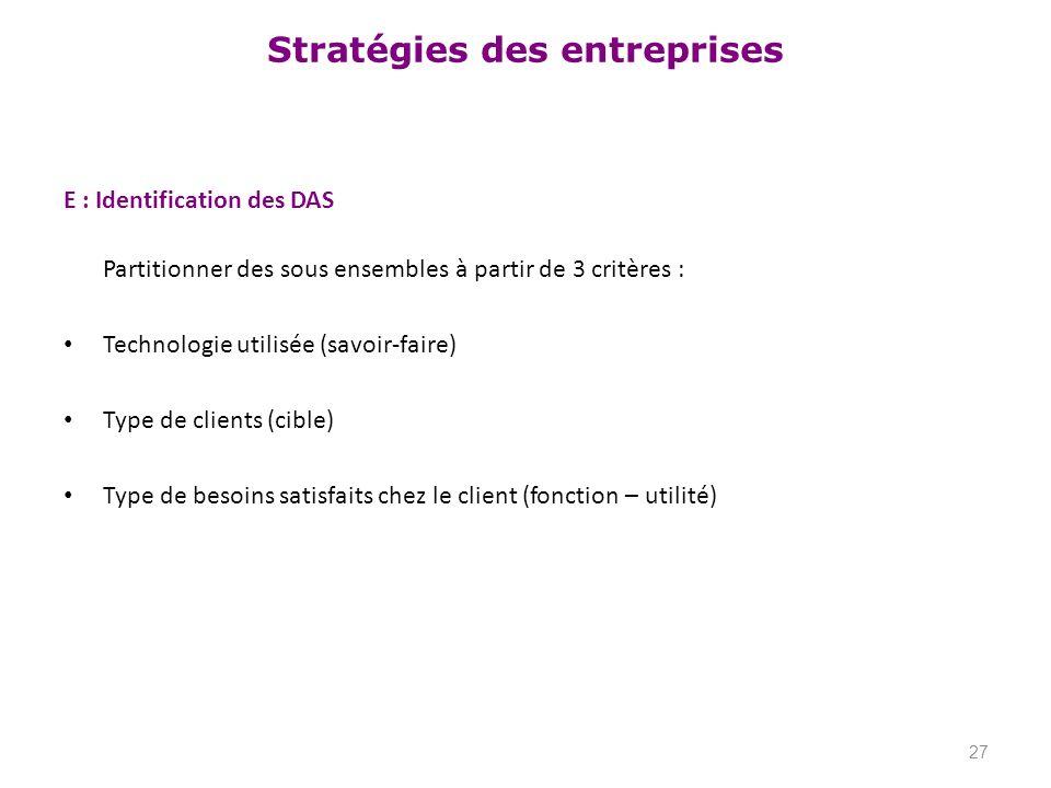 Stratégies des entreprises E : Identification des DAS Partitionner des sous ensembles à partir de 3 critères : Technologie utilisée (savoir-faire) Typ