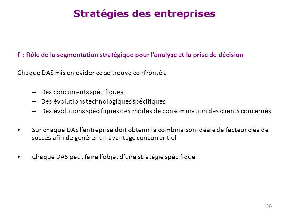 Stratégies des entreprises F : Rôle de la segmentation stratégique pour lanalyse et la prise de décision Chaque DAS mis en évidence se trouve confront