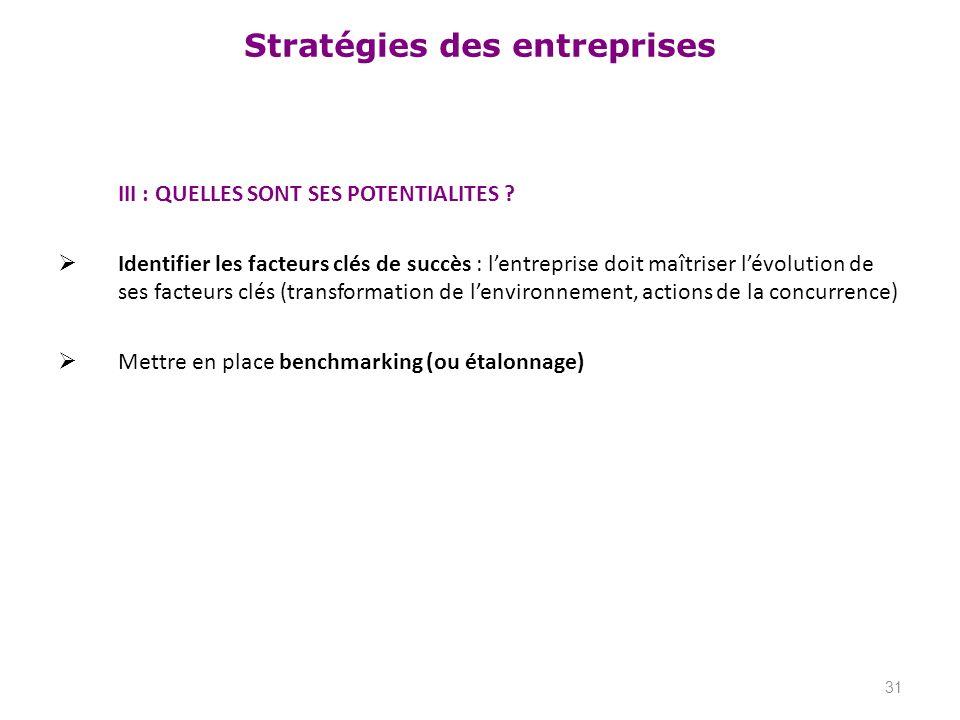 Stratégies des entreprises III : QUELLES SONT SES POTENTIALITES ? Identifier les facteurs clés de succès : lentreprise doit maîtriser lévolution de se