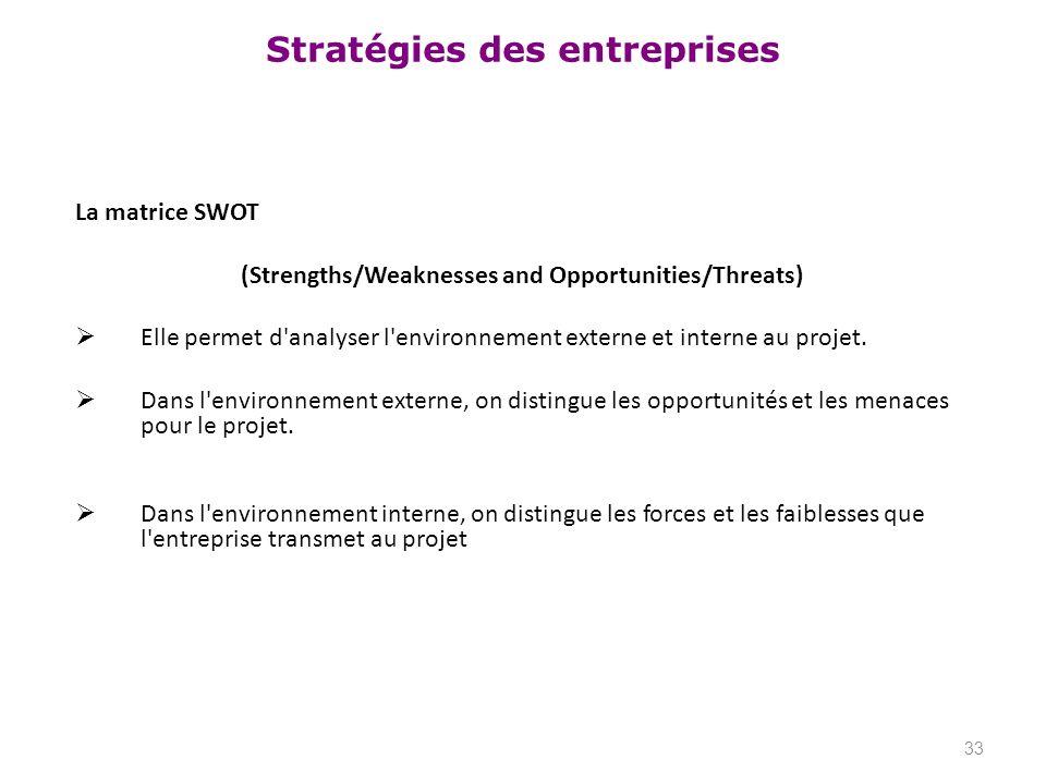 Stratégies des entreprises La matrice SWOT (Strengths/Weaknesses and Opportunities/Threats) Elle permet d'analyser l'environnement externe et interne