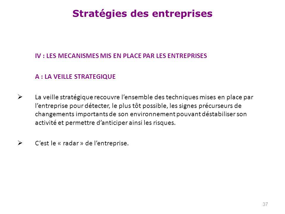 Stratégies des entreprises IV : LES MECANISMES MIS EN PLACE PAR LES ENTREPRISES A : LA VEILLE STRATEGIQUE La veille stratégique recouvre lensemble des