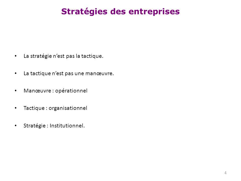 Stratégies des entreprises La stratégie nest pas la tactique. La tactique nest pas une manœuvre. Manœuvre : opérationnel Tactique : organisationnel St