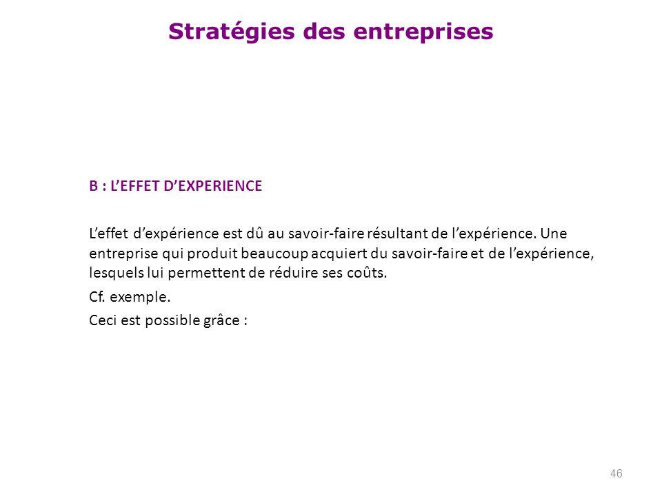 Stratégies des entreprises B : LEFFET DEXPERIENCE Leffet dexpérience est dû au savoir-faire résultant de lexpérience. Une entreprise qui produit beauc