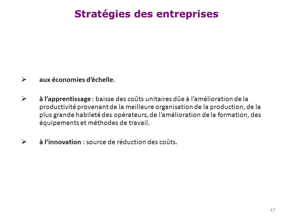 Stratégies des entreprises aux économies déchelle. à lapprentissage : baisse des coûts unitaires dûe à lamélioration de la productivité provenant de l
