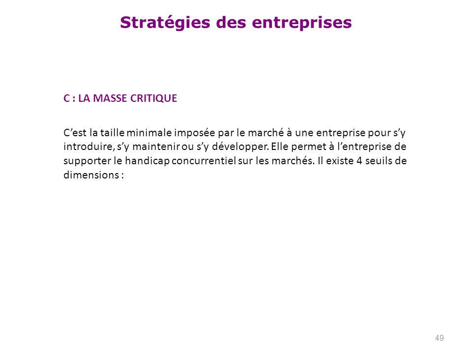 Stratégies des entreprises C : LA MASSE CRITIQUE Cest la taille minimale imposée par le marché à une entreprise pour sy introduire, sy maintenir ou sy