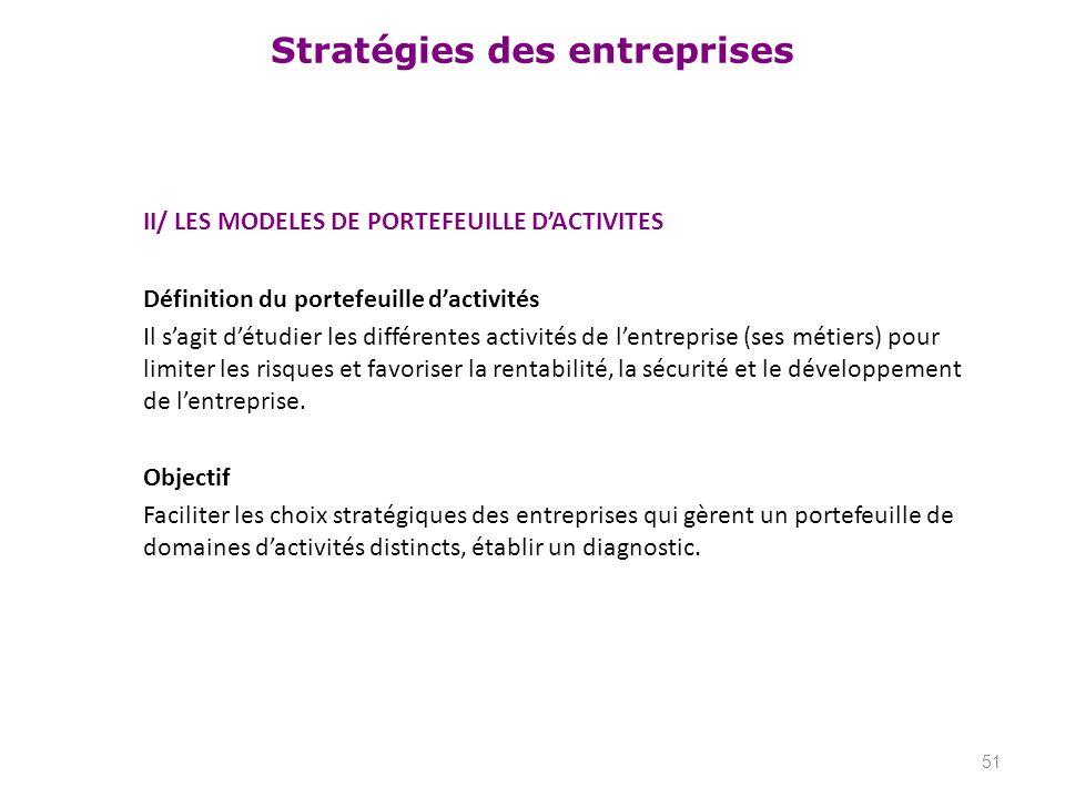 Stratégies des entreprises II/ LES MODELES DE PORTEFEUILLE DACTIVITES Définition du portefeuille dactivités Il sagit détudier les différentes activité