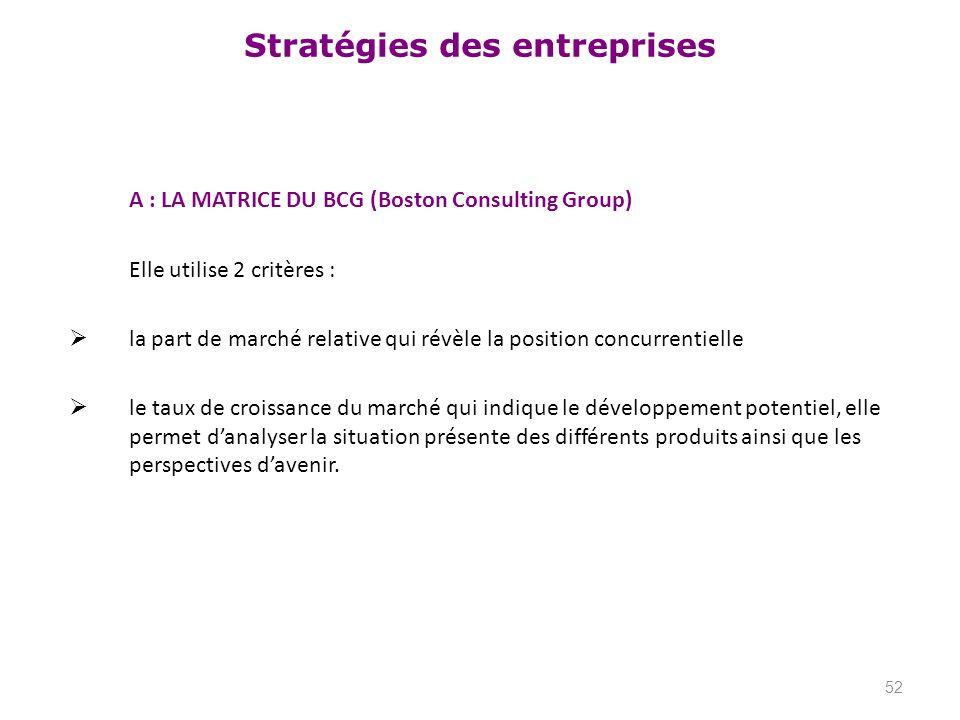 Stratégies des entreprises A : LA MATRICE DU BCG (Boston Consulting Group) Elle utilise 2 critères : la part de marché relative qui révèle la position