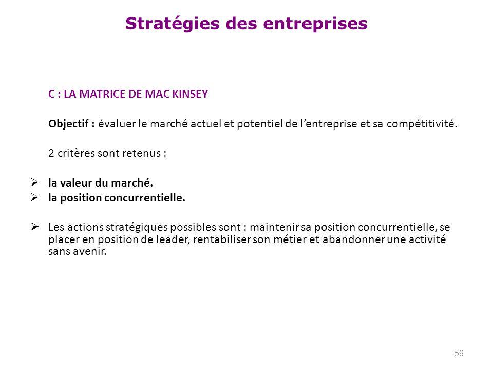 Stratégies des entreprises C : LA MATRICE DE MAC KINSEY Objectif : évaluer le marché actuel et potentiel de lentreprise et sa compétitivité. 2 critère