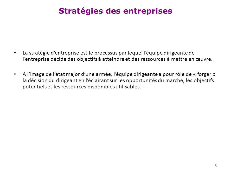 Stratégies des entreprises La stratégie dentreprise est le processus par lequel léquipe dirigeante de lentreprise décide des objectifs à atteindre et