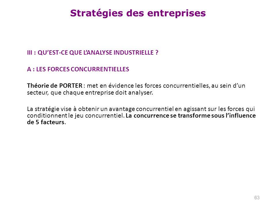 Stratégies des entreprises III : QUEST-CE QUE LANALYSE INDUSTRIELLE ? A : LES FORCES CONCURRENTIELLES Théorie de PORTER : met en évidence les forces c