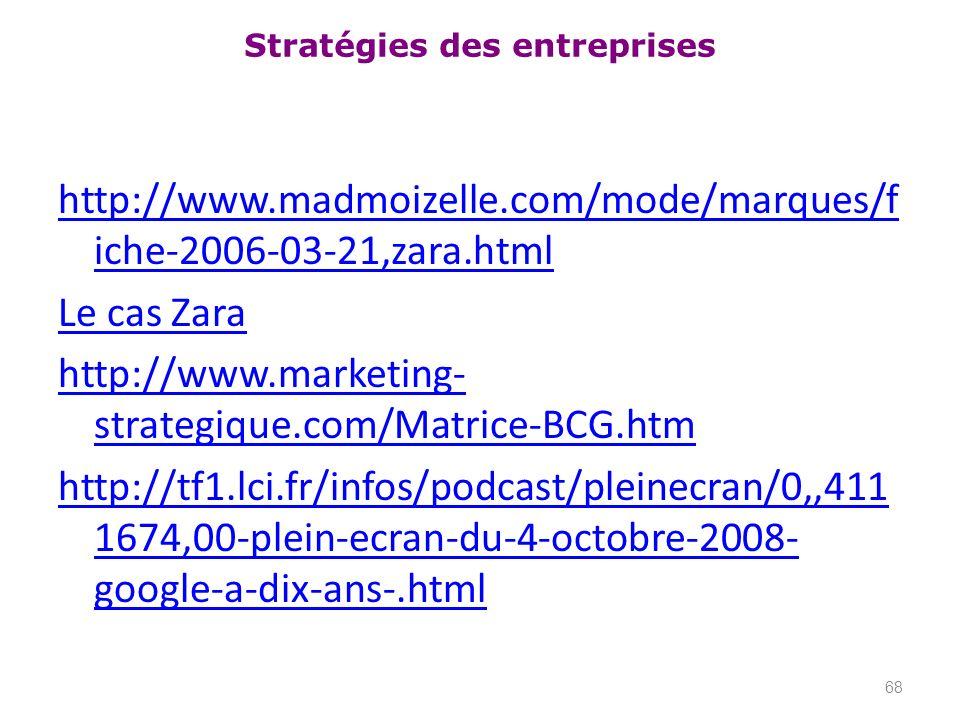 Stratégies des entreprises http://www.madmoizelle.com/mode/marques/f iche-2006-03-21,zara.html Le cas Zara http://www.marketing- strategique.com/Matri