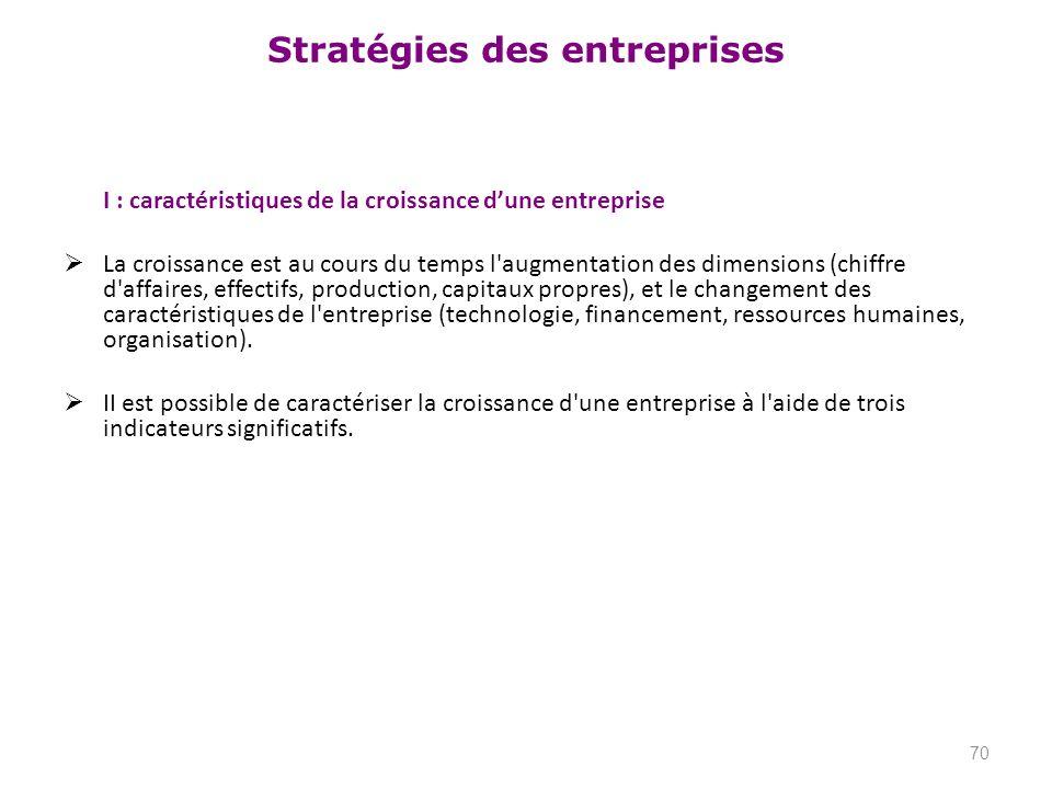 Stratégies des entreprises I : caractéristiques de la croissance dune entreprise La croissance est au cours du temps l'augmentation des dimensions (ch