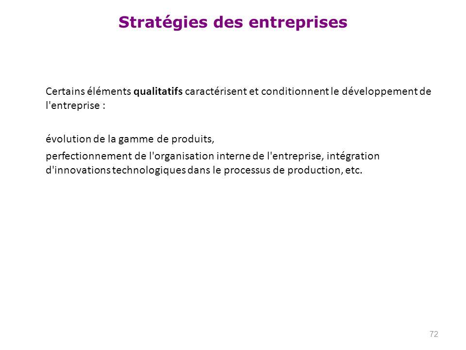 Stratégies des entreprises Certains éléments qualitatifs caractérisent et conditionnent le développement de l'entreprise : évolution de la gamme de pr