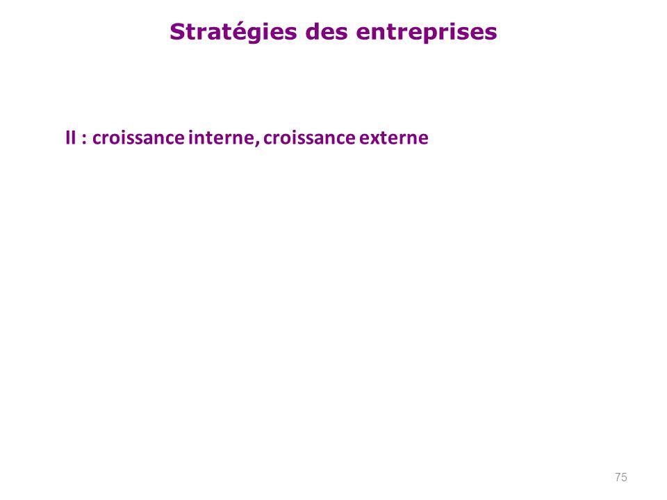 Stratégies des entreprises II : croissance interne, croissance externe 75