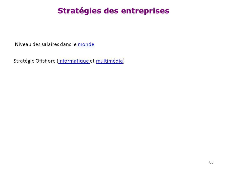 Stratégies des entreprises Niveau des salaires dans le mondemonde Stratégie Offshore (informatique et multimédia)informatique multimédia 80