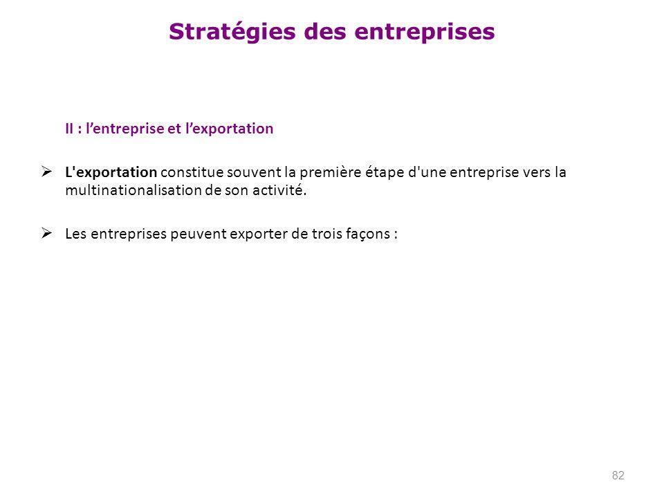 Stratégies des entreprises II : lentreprise et lexportation L'exportation constitue souvent la première étape d'une entreprise vers la multinationalis