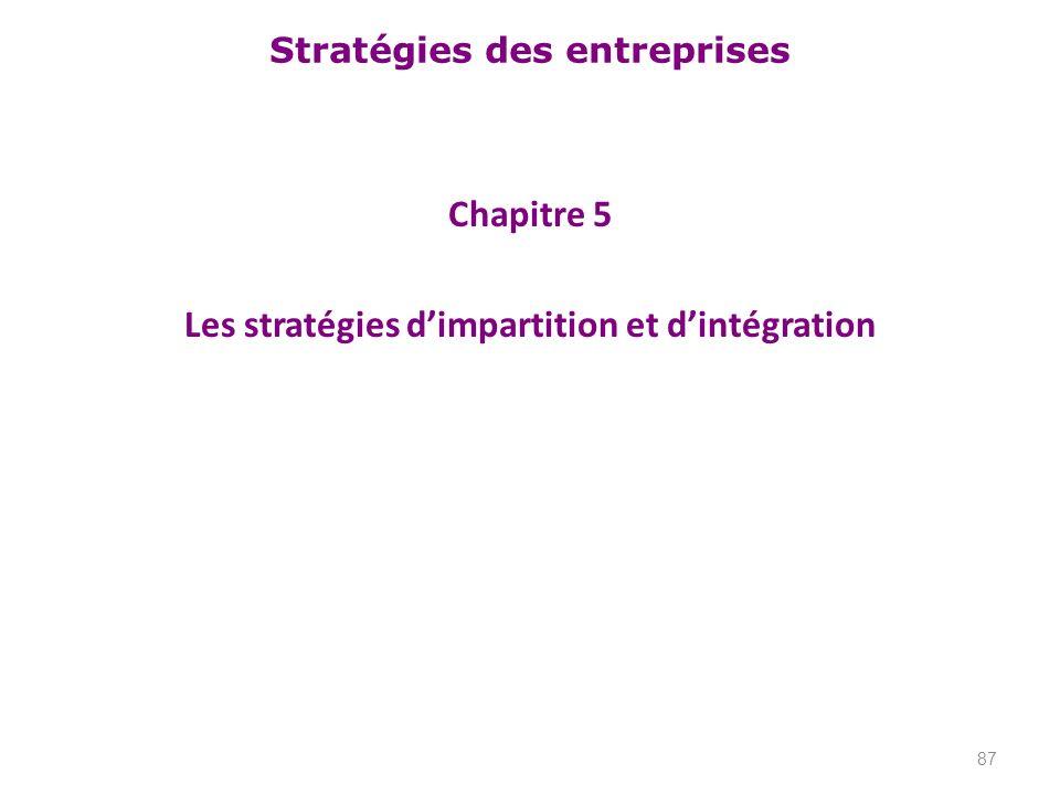 Stratégies des entreprises Chapitre 5 Les stratégies dimpartition et dintégration 87