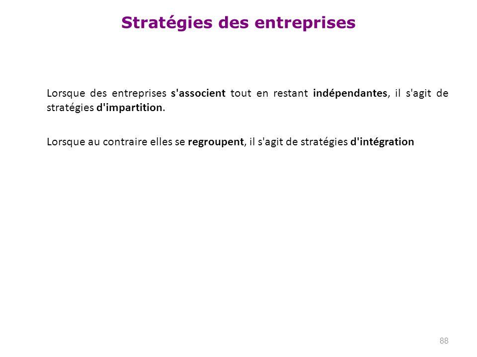 Stratégies des entreprises Lorsque des entreprises s'associent tout en restant indépendantes, il s'agit de stratégies d'impartition. Lorsque au contra