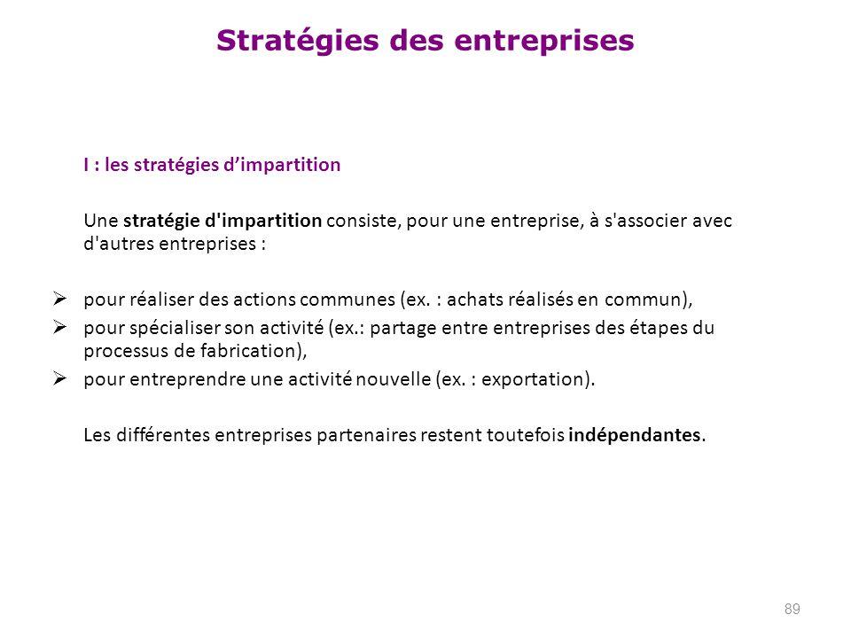 Stratégies des entreprises I : les stratégies dimpartition Une stratégie d'impartition consiste, pour une entreprise, à s'associer avec d'autres entre