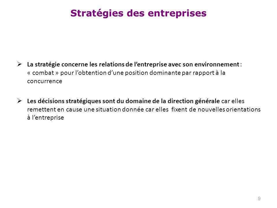 Stratégies des entreprises La stratégie concerne les relations de lentreprise avec son environnement : « combat » pour lobtention dune position domina