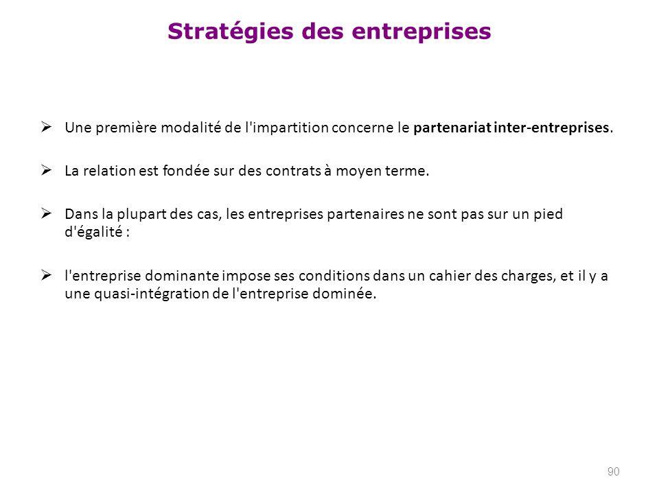 Stratégies des entreprises Une première modalité de l'impartition concerne le partenariat inter-entreprises. La relation est fondée sur des contrats à