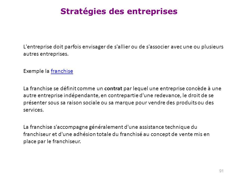 Stratégies des entreprises L'entreprise doit parfois envisager de s'allier ou de s'associer avec une ou plusieurs autres entreprises. Exemple la franc