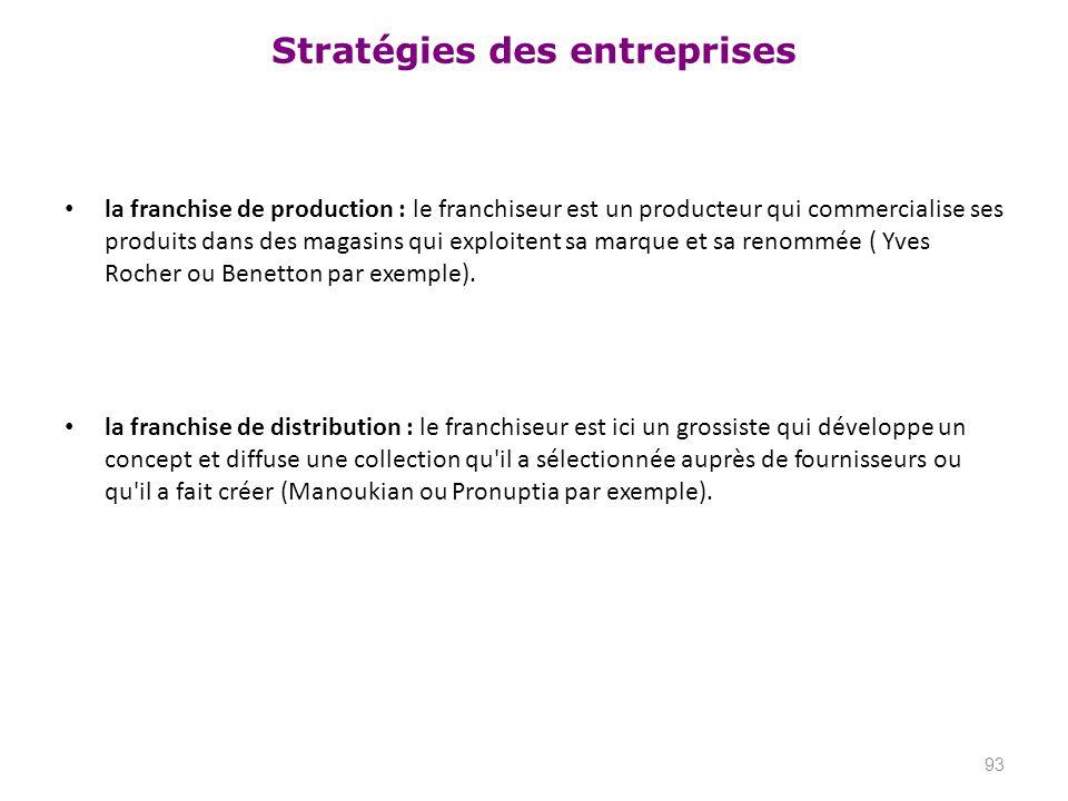 Stratégies des entreprises la franchise de production : le franchiseur est un producteur qui commercialise ses produits dans des magasins qui exploite
