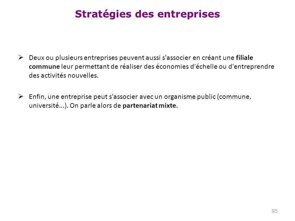 Stratégies des entreprises Deux ou plusieurs entreprises peuvent aussi s'associer en créant une filiale commune leur permettant de réaliser des économ