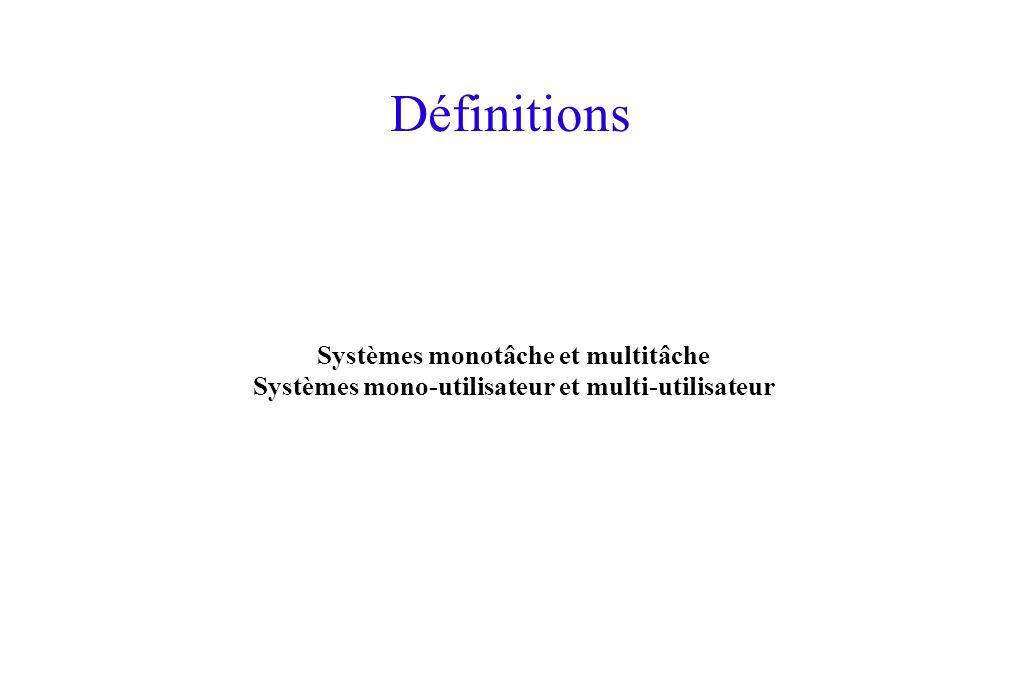 Définitions Systèmes monotâche et multitâche Systèmes mono-utilisateur et multi-utilisateur