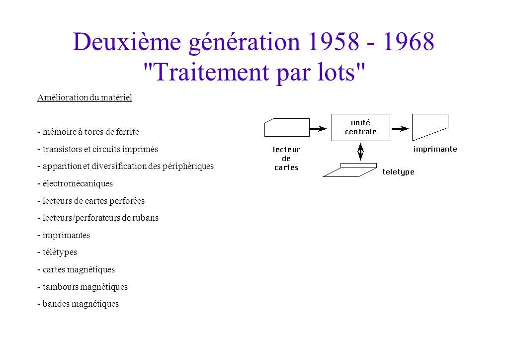 Deuxième génération 1958 - 1968 Traitement par lots Amélioration du matériel - mémoire à tores de ferrite - transistors et circuits imprimés - apparition et diversification des périphériques - électromécaniques - lecteurs de cartes perforées - lecteurs/perforateurs de rubans - imprimantes - télétypes - cartes magnétiques - tambours magnétiques - bandes magnétiques