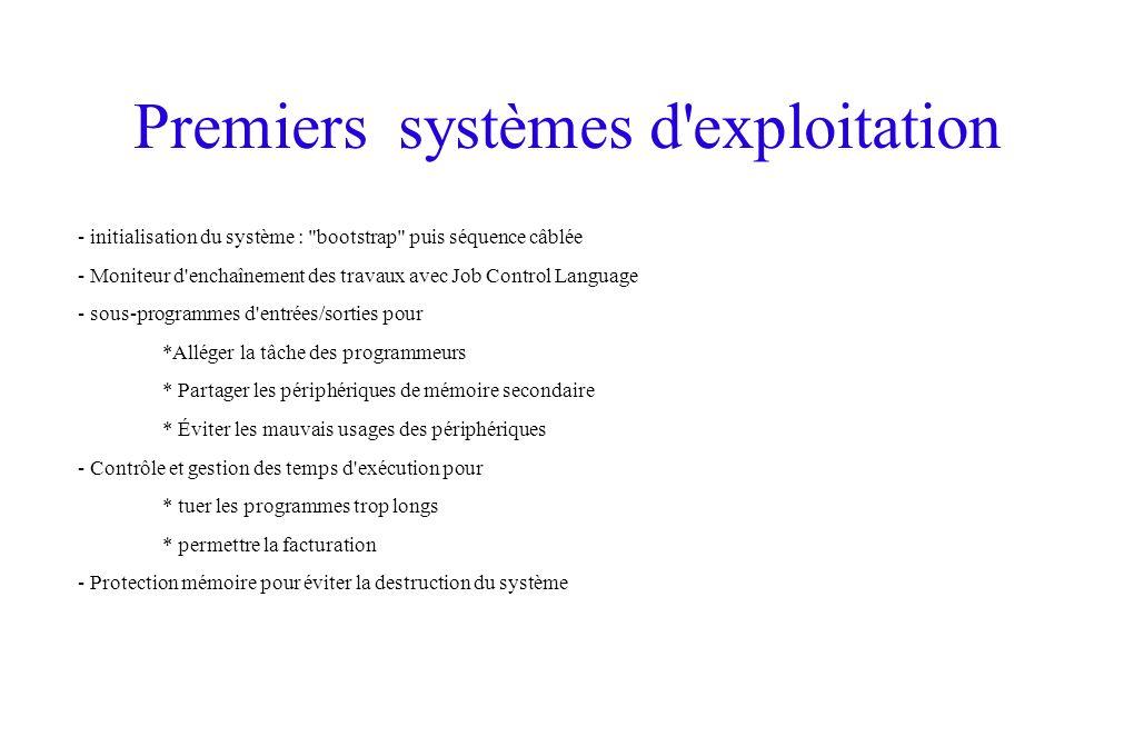 Premiers systèmes d'exploitation - initialisation du système :