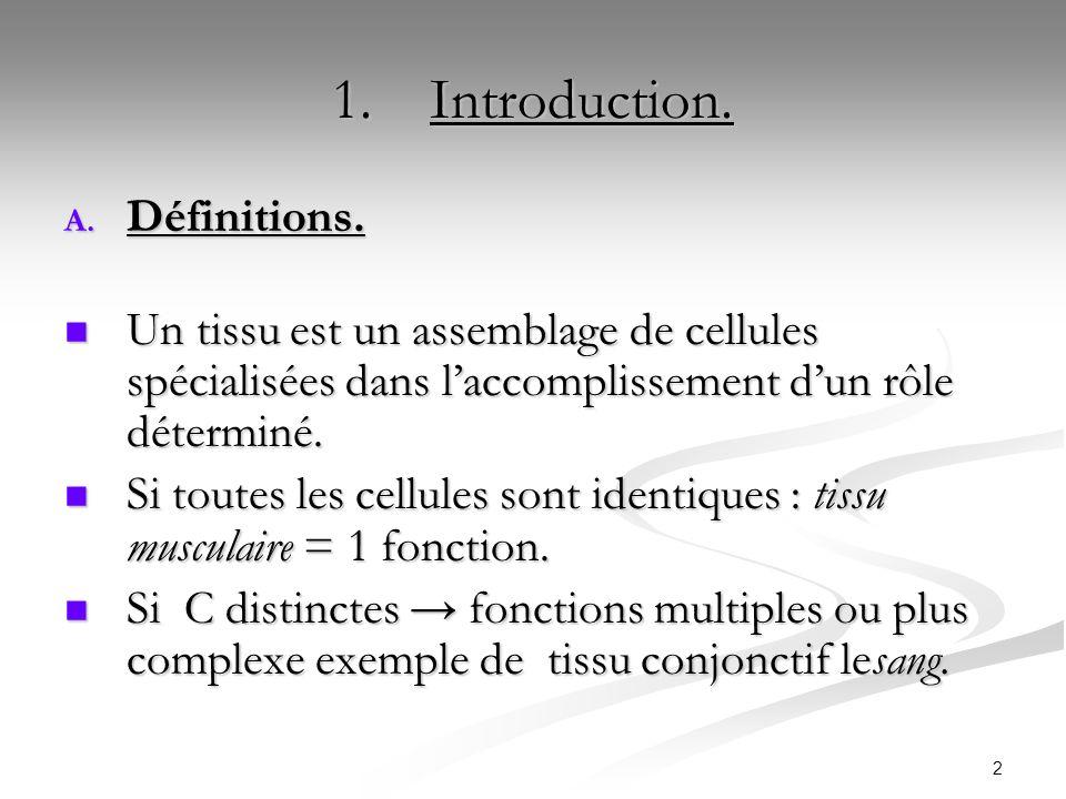 2 1.Introduction. A. Définitions. Un tissu est un assemblage de cellules spécialisées dans laccomplissement dun rôle déterminé. Un tissu est un assemb