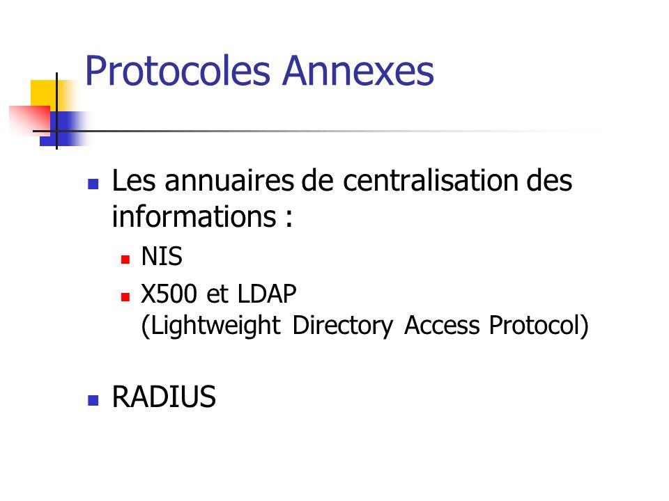 Protocoles Annexes Les annuaires de centralisation des informations : NIS X500 et LDAP (Lightweight Directory Access Protocol) RADIUS