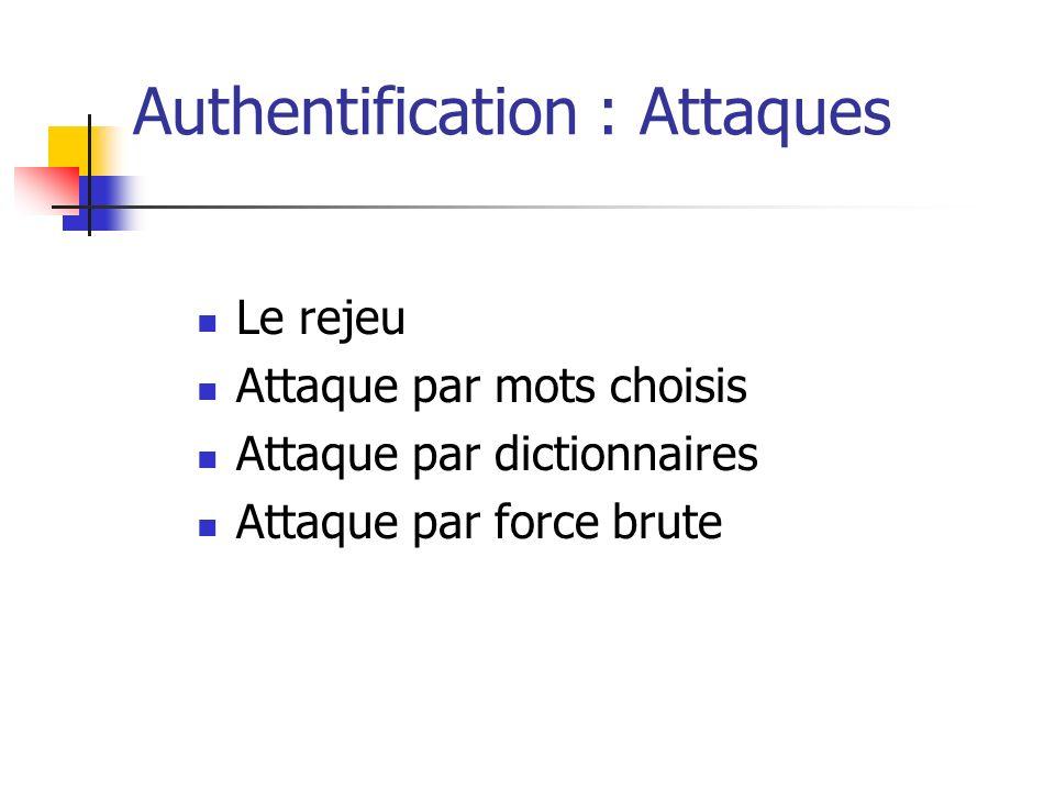 Authentification : Attaques Le rejeu Attaque par mots choisis Attaque par dictionnaires Attaque par force brute