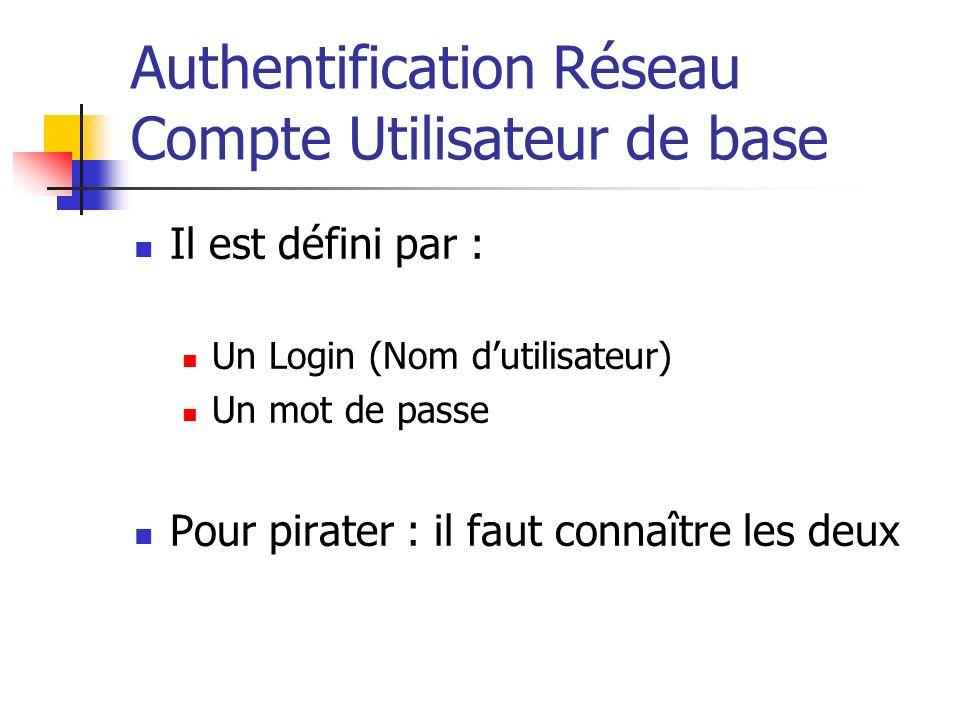 Authentification Réseau Compte Utilisateur de base Il est défini par : Un Login (Nom dutilisateur) Un mot de passe Pour pirater : il faut connaître les deux