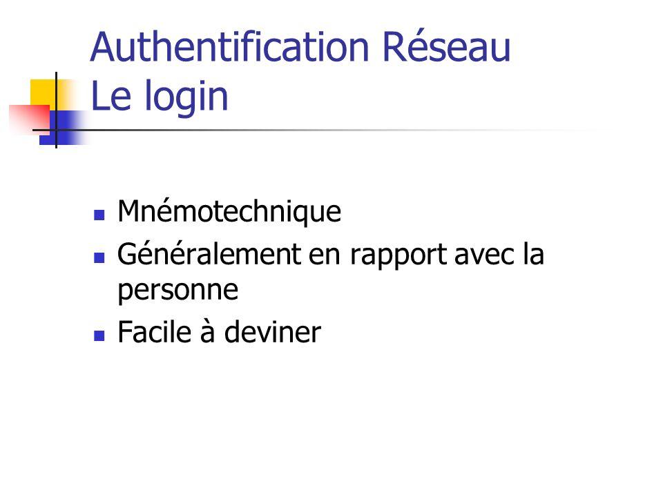 Authentification Réseau Le login Mnémotechnique Généralement en rapport avec la personne Facile à deviner