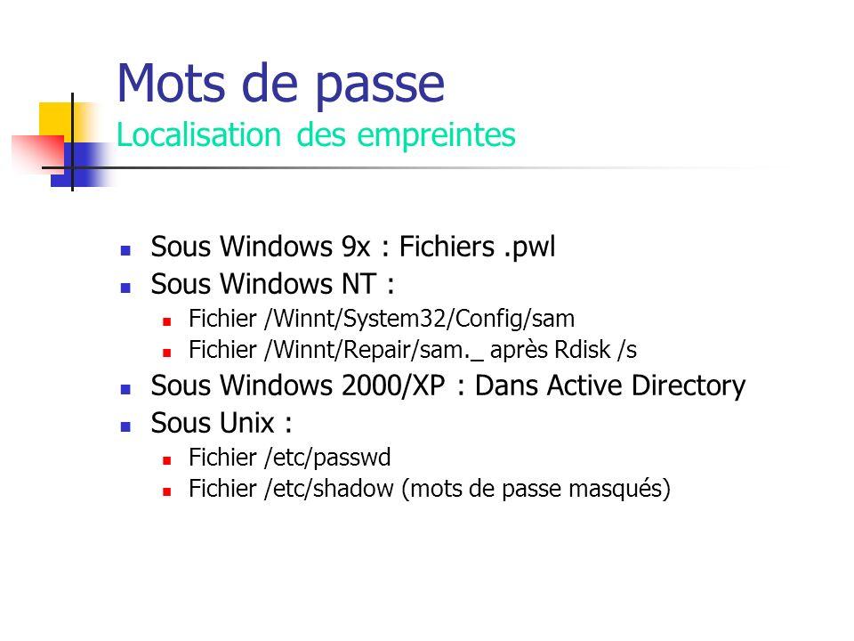 Mots de passe Localisation des empreintes Sous Windows 9x : Fichiers.pwl Sous Windows NT : Fichier /Winnt/System32/Config/sam Fichier /Winnt/Repair/sam._ après Rdisk /s Sous Windows 2000/XP : Dans Active Directory Sous Unix : Fichier /etc/passwd Fichier /etc/shadow (mots de passe masqués)