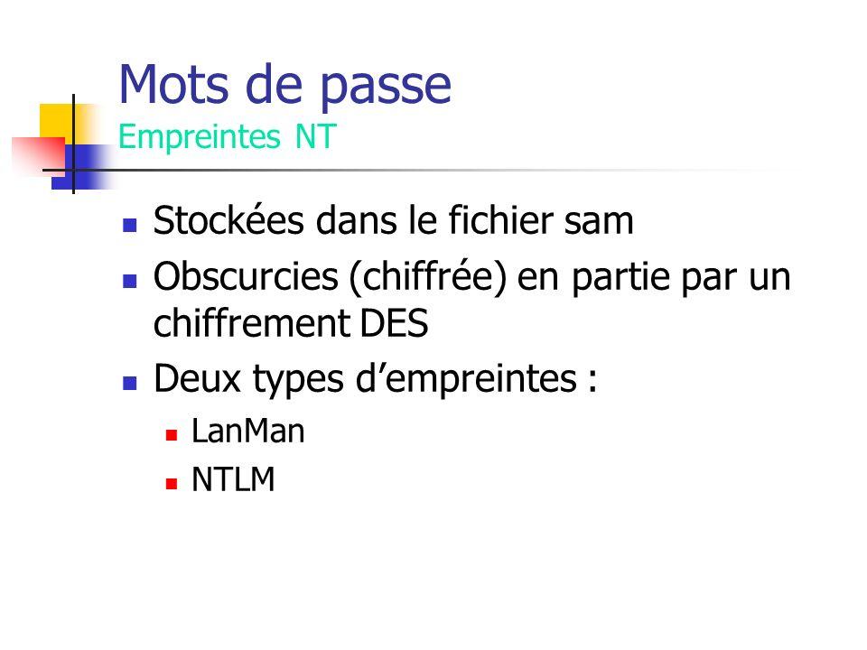 Mots de passe Empreintes NT Stockées dans le fichier sam Obscurcies (chiffrée) en partie par un chiffrement DES Deux types dempreintes : LanMan NTLM