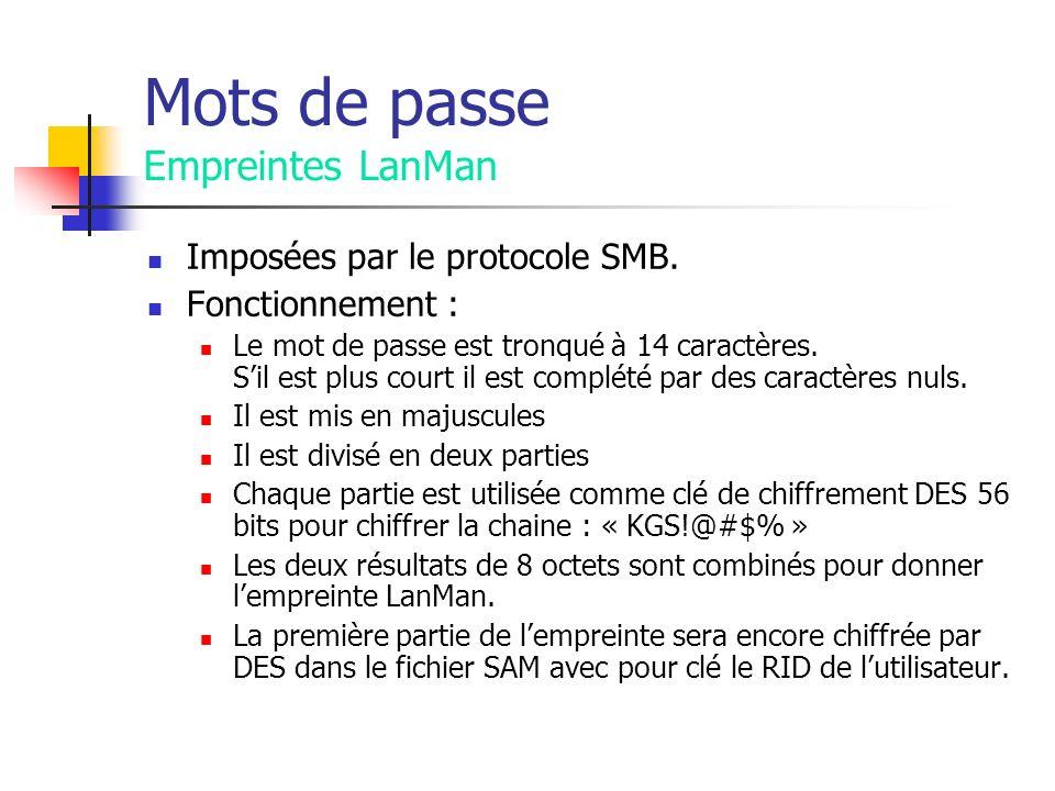 Mots de passe Empreintes LanMan Imposées par le protocole SMB.