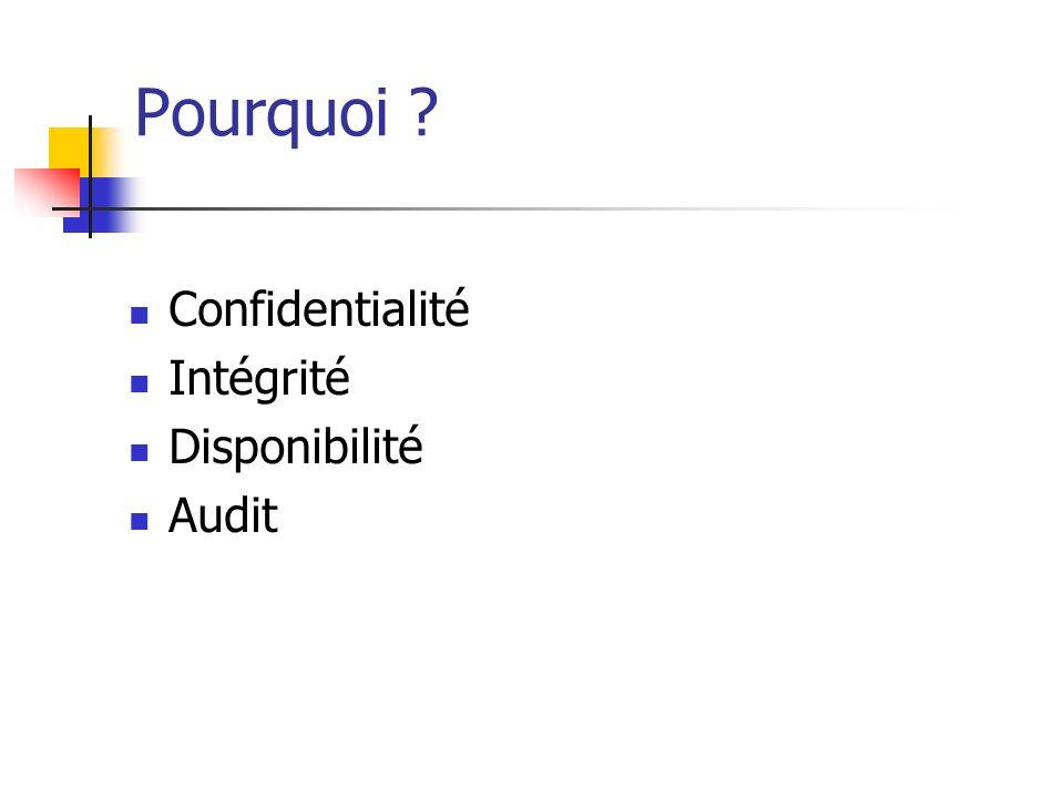 Pourquoi Confidentialité Intégrité Disponibilité Audit