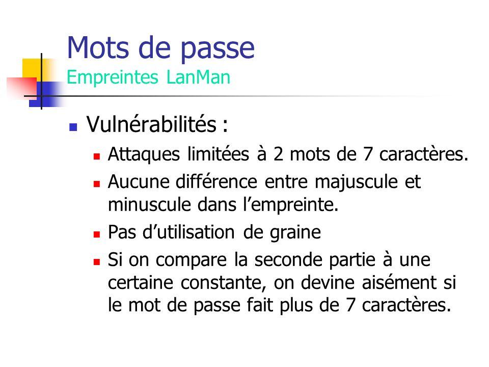 Mots de passe Empreintes LanMan Vulnérabilités : Attaques limitées à 2 mots de 7 caractères.