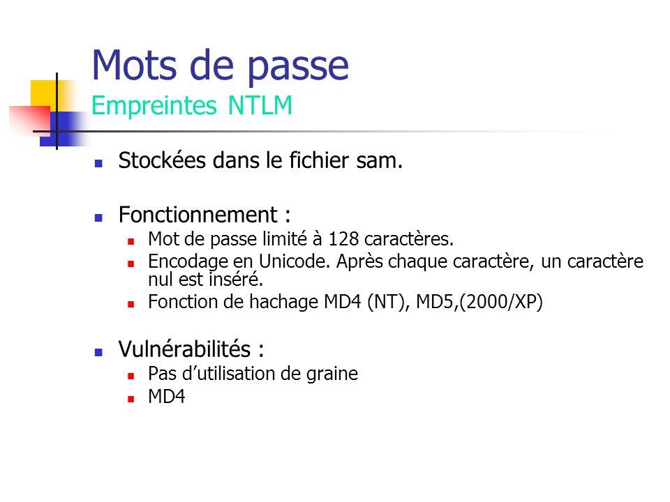 Mots de passe Empreintes NTLM Stockées dans le fichier sam.