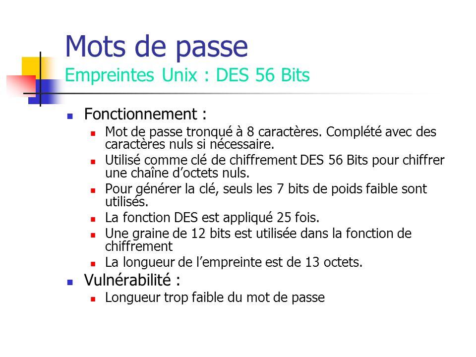 Mots de passe Empreintes Unix : DES 56 Bits Fonctionnement : Mot de passe tronqué à 8 caractères.